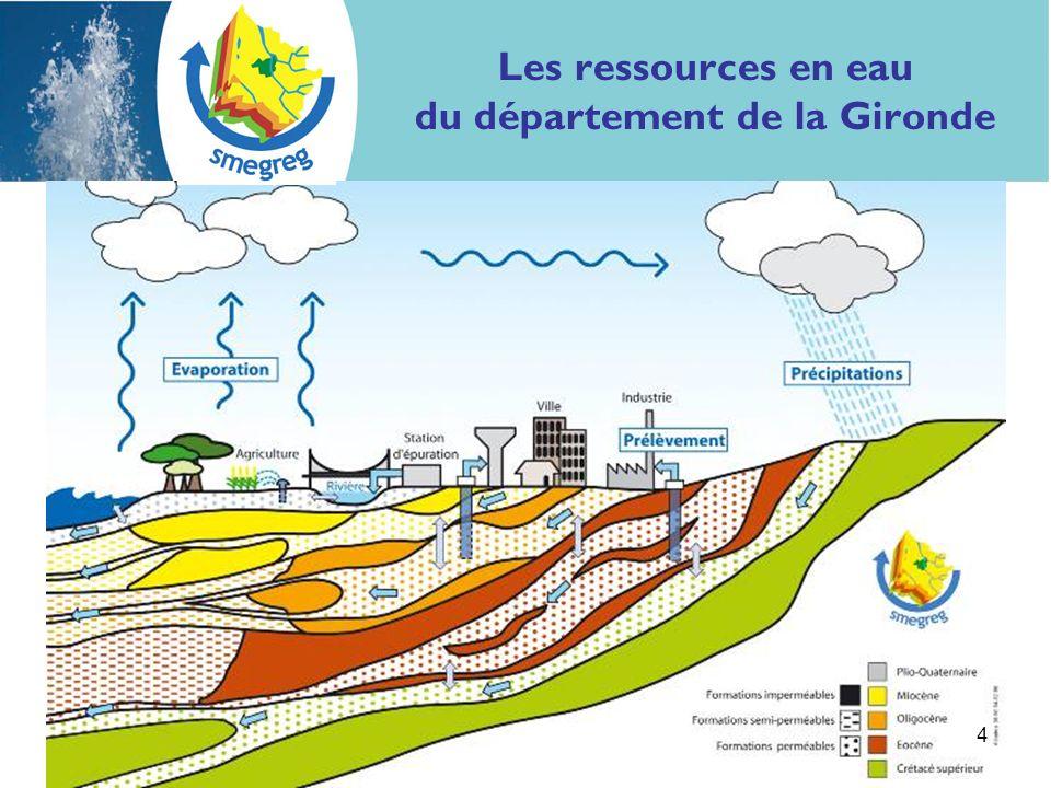 Les ressources en eau du département de la Gironde