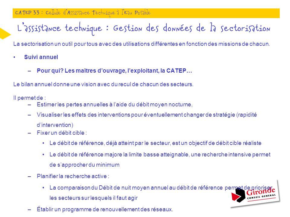 L'assistance technique : Gestion des données de la sectorisation