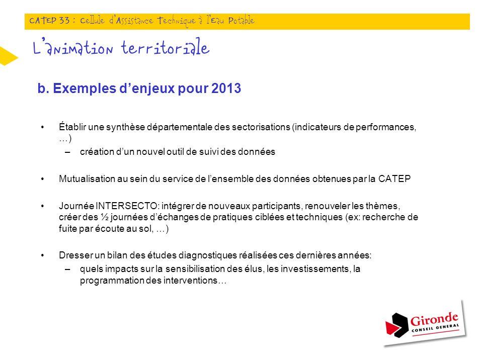 b. Exemples d'enjeux pour 2013