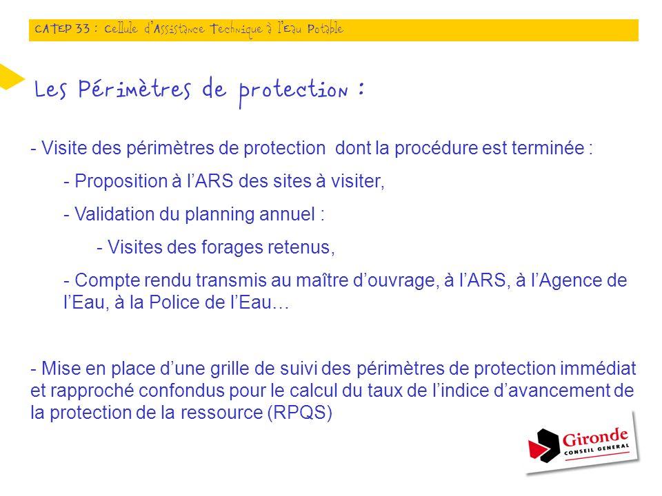 Les Périmètres de protection :
