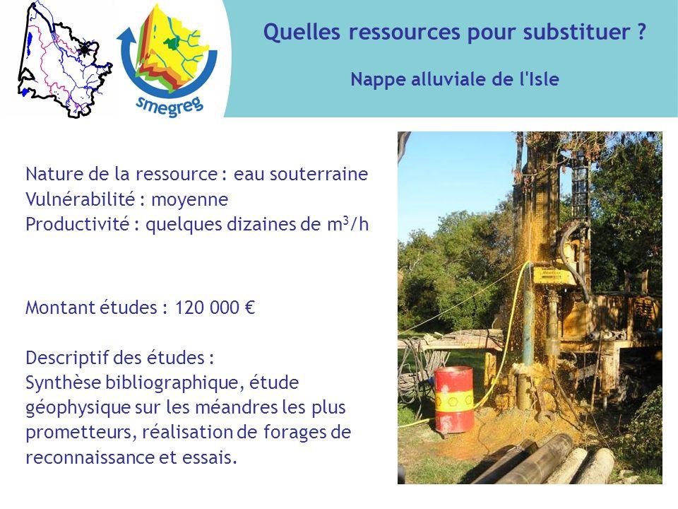 Quelles ressources pour substituer Nappe alluviale de l Isle