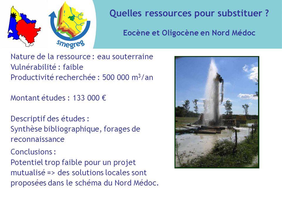 Quelles ressources pour substituer Eocène et Oligocène en Nord Médoc