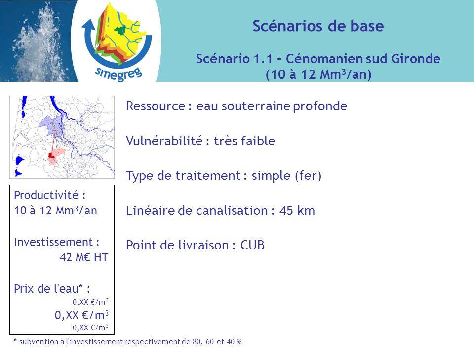 Scénario 1.1 – Cénomanien sud Gironde