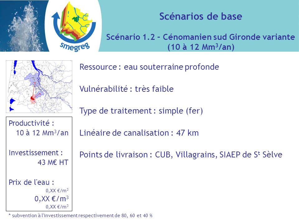 Scénario 1.2 – Cénomanien sud Gironde variante