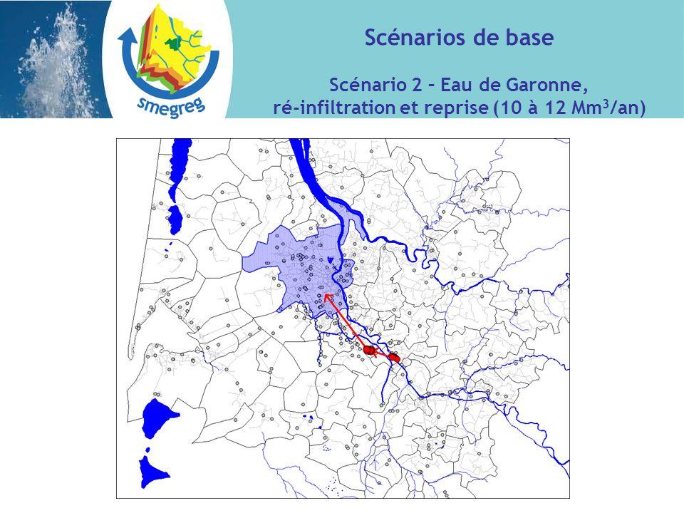 Scénarios de base Scénario 2 – Eau de Garonne,