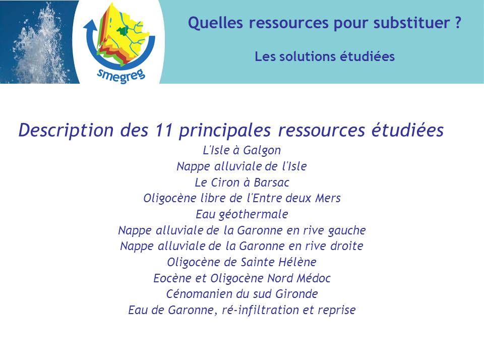 Quelles ressources pour substituer Les solutions étudiées
