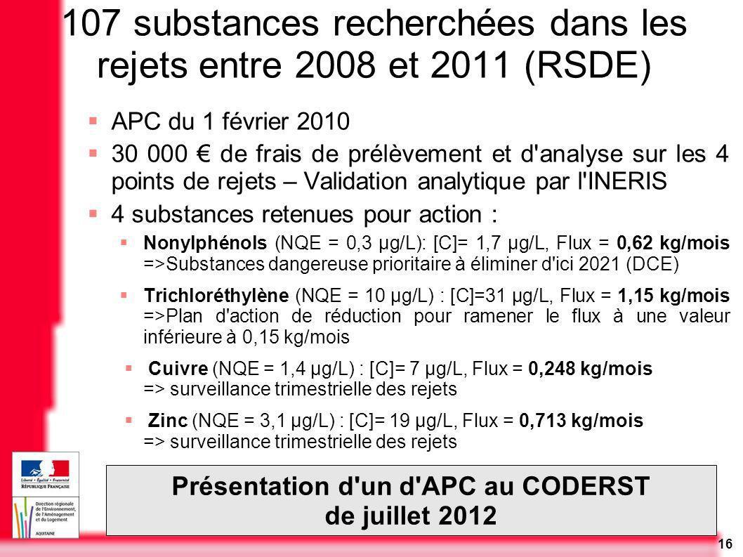 107 substances recherchées dans les rejets entre 2008 et 2011 (RSDE)