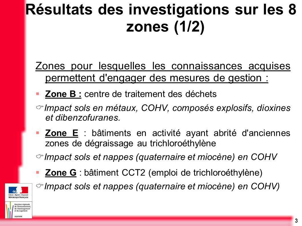 Résultats des investigations sur les 8 zones (1/2)