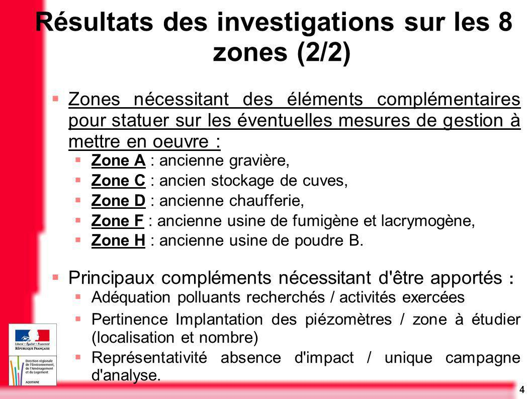 Résultats des investigations sur les 8 zones (2/2)