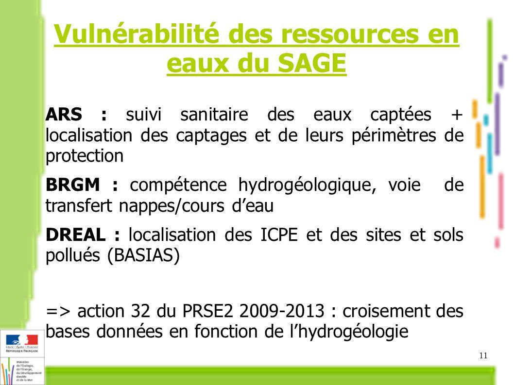 Vulnérabilité des ressources en eaux du SAGE