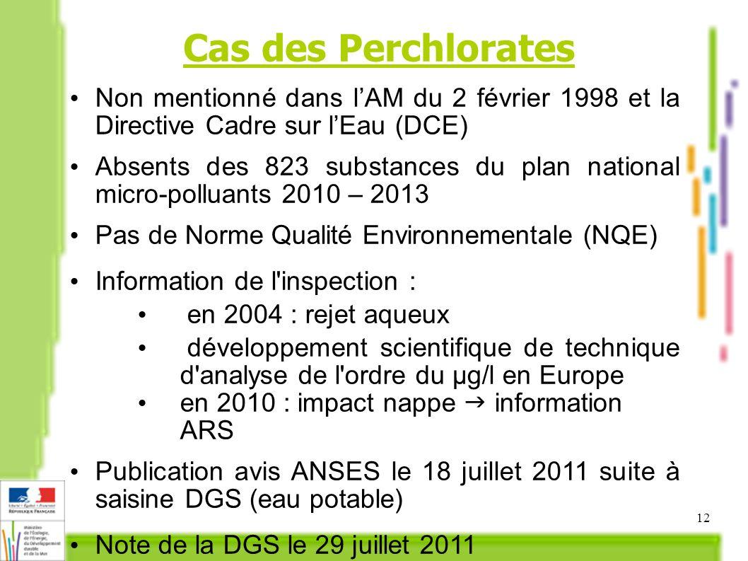 Cas des Perchlorates Non mentionné dans l'AM du 2 février 1998 et la Directive Cadre sur l'Eau (DCE)