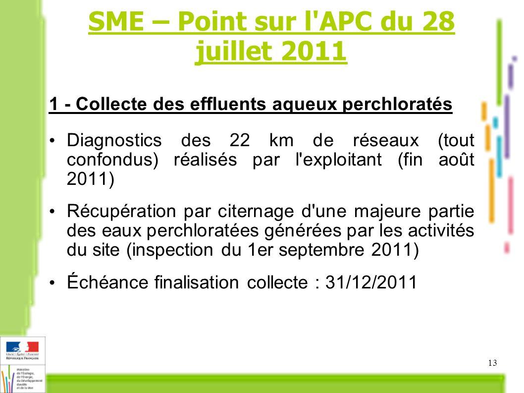 SME – Point sur l APC du 28 juillet 2011