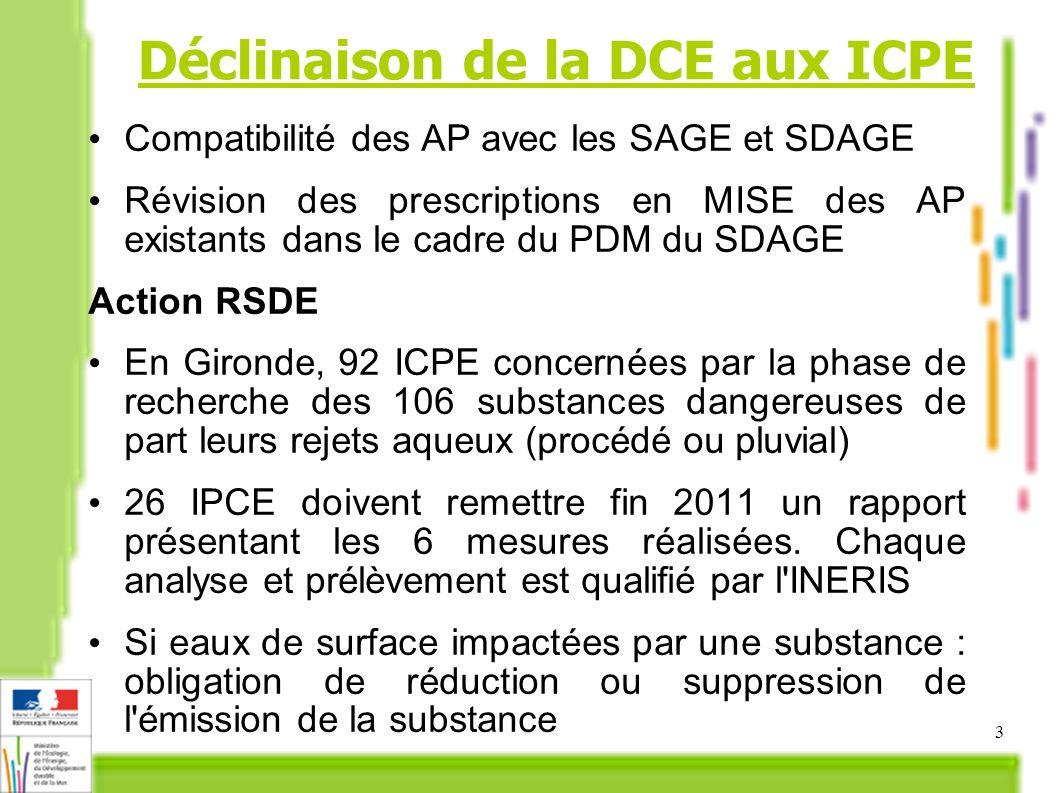 Déclinaison de la DCE aux ICPE