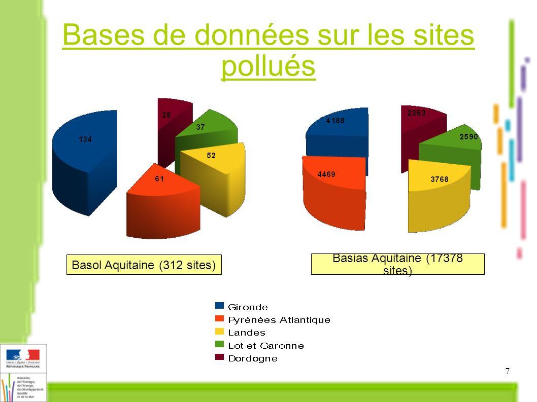 Bases de données sur les sites pollués