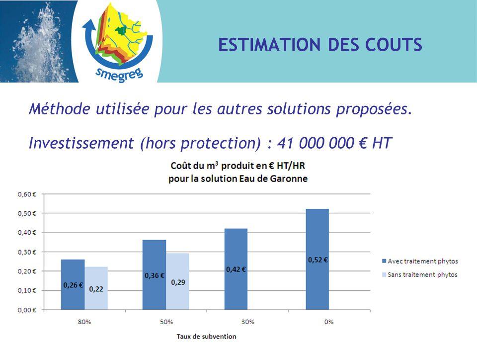 ESTIMATION DES COUTS Méthode utilisée pour les autres solutions proposées.
