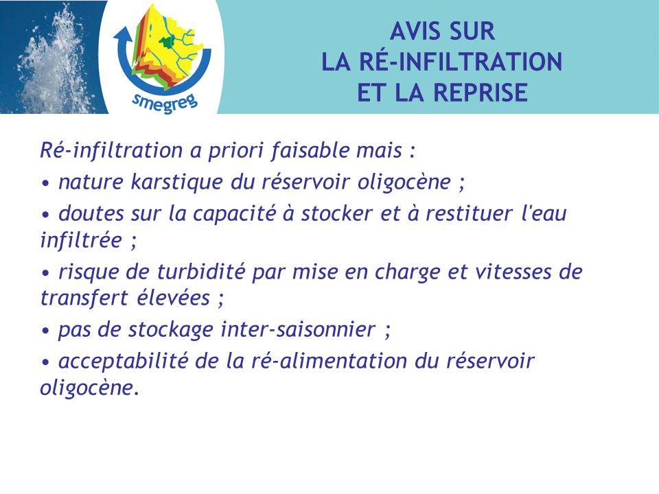 AVIS SUR LA RÉ-INFILTRATION ET LA REPRISE