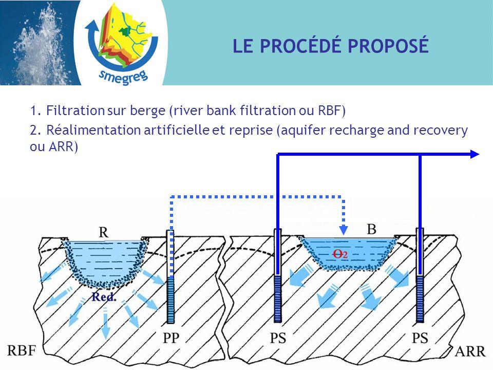LE PROCÉDÉ PROPOSÉ 1. Filtration sur berge (river bank filtration ou RBF)
