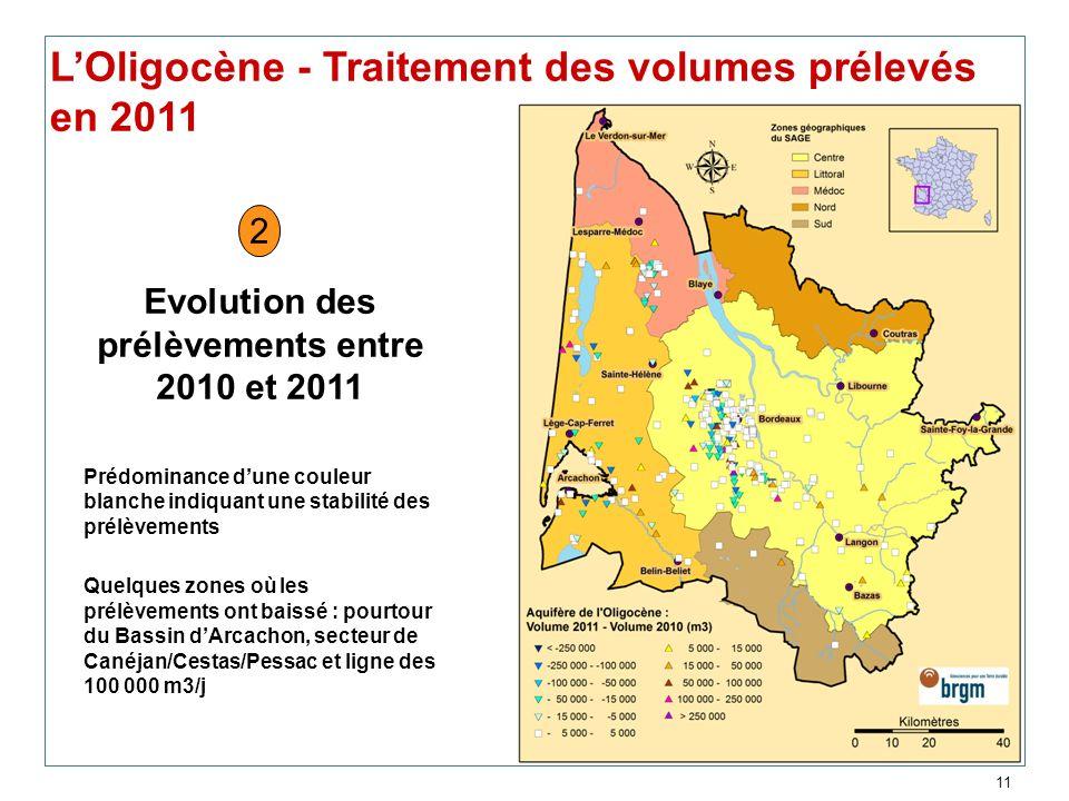 Evolution des prélèvements entre 2010 et 2011