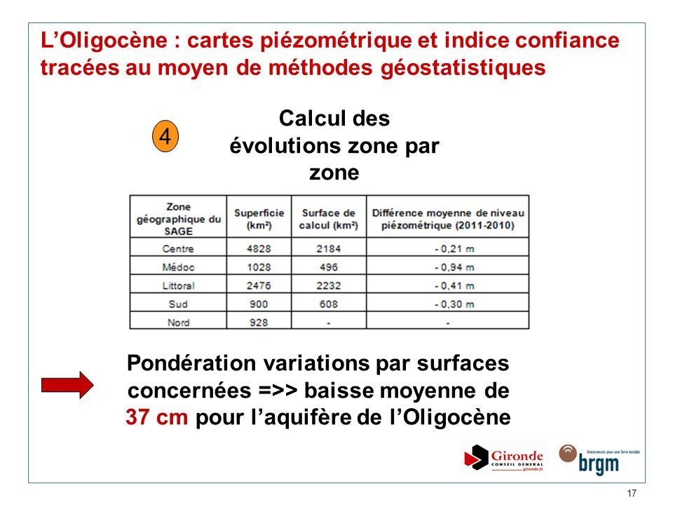 Calcul des évolutions zone par zone