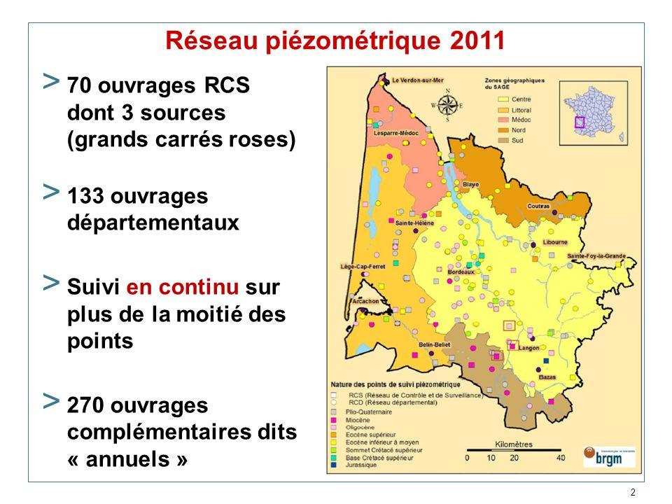 Réseau piézométrique 2011 70 ouvrages RCS dont 3 sources (grands carrés roses) 133 ouvrages départementaux.