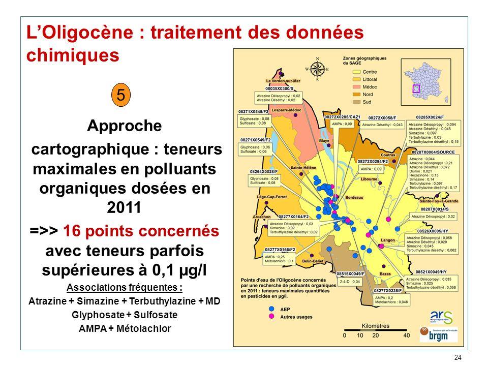 L'Oligocène : traitement des données chimiques