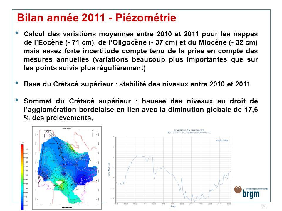 Bilan année 2011 - Piézométrie