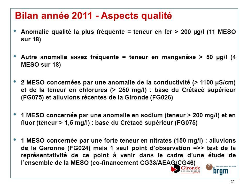 Bilan année 2011 - Aspects qualité