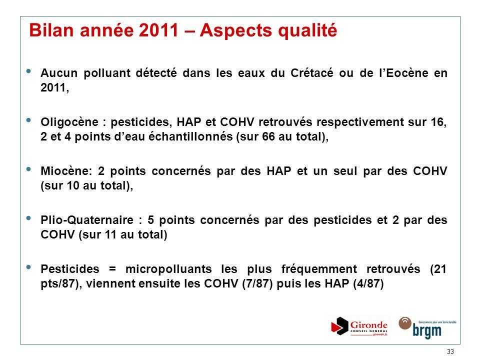 Bilan année 2011 – Aspects qualité