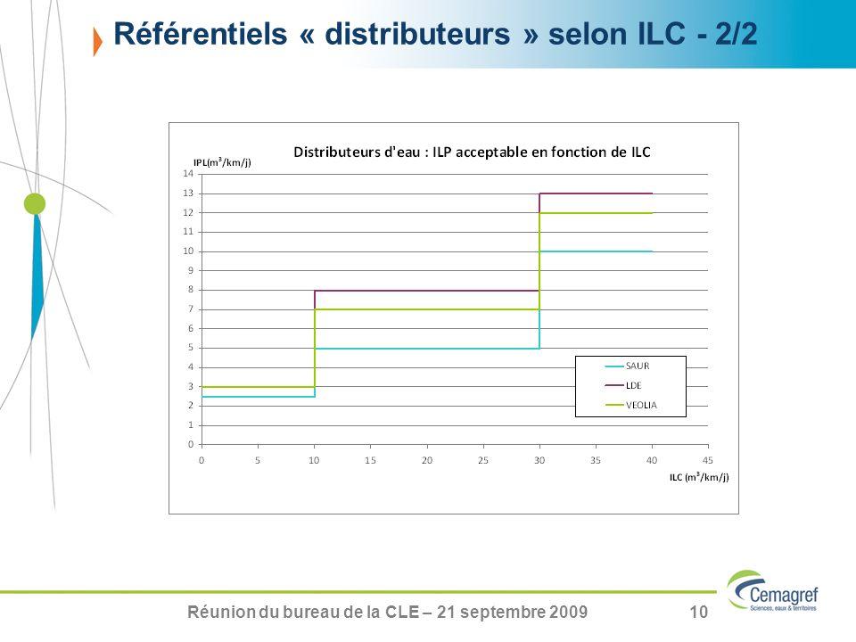 Référentiels « distributeurs » selon ILC - 2/2