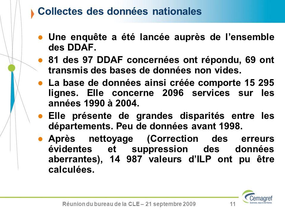 Collectes des données nationales