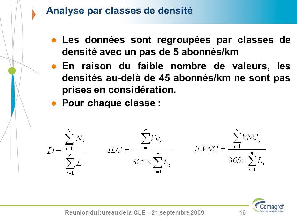 Analyse par classes de densité