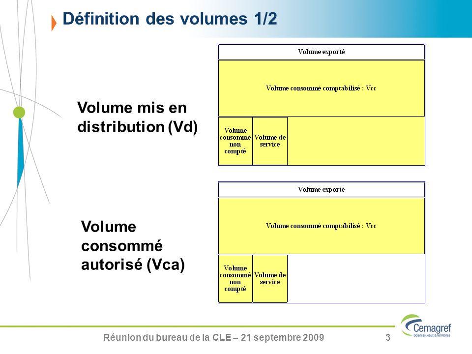 Définition des volumes 1/2