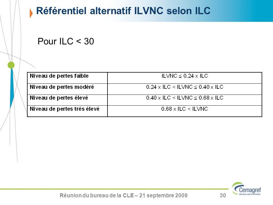 Référentiel alternatif ILVNC selon ILC