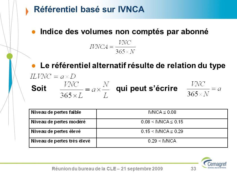 Référentiel basé sur IVNCA
