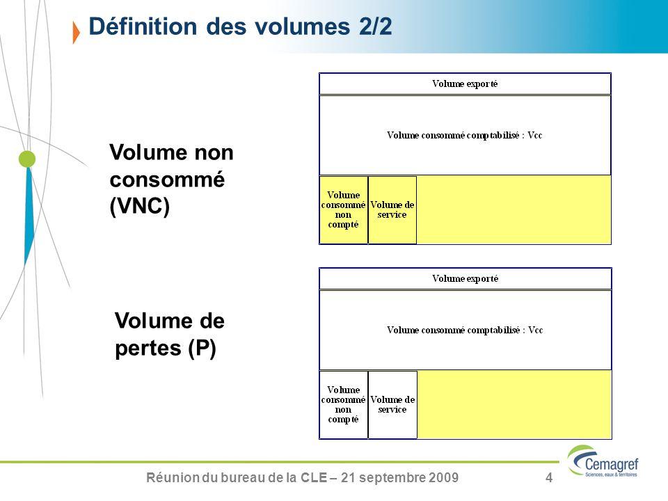 Définition des volumes 2/2