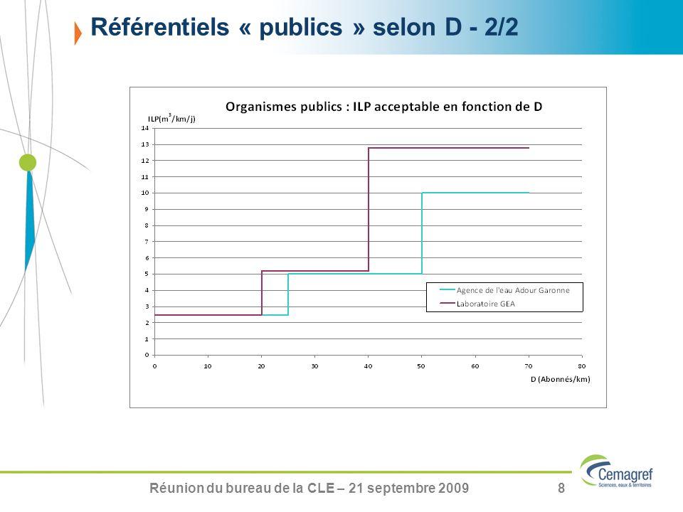 Référentiels « publics » selon D - 2/2