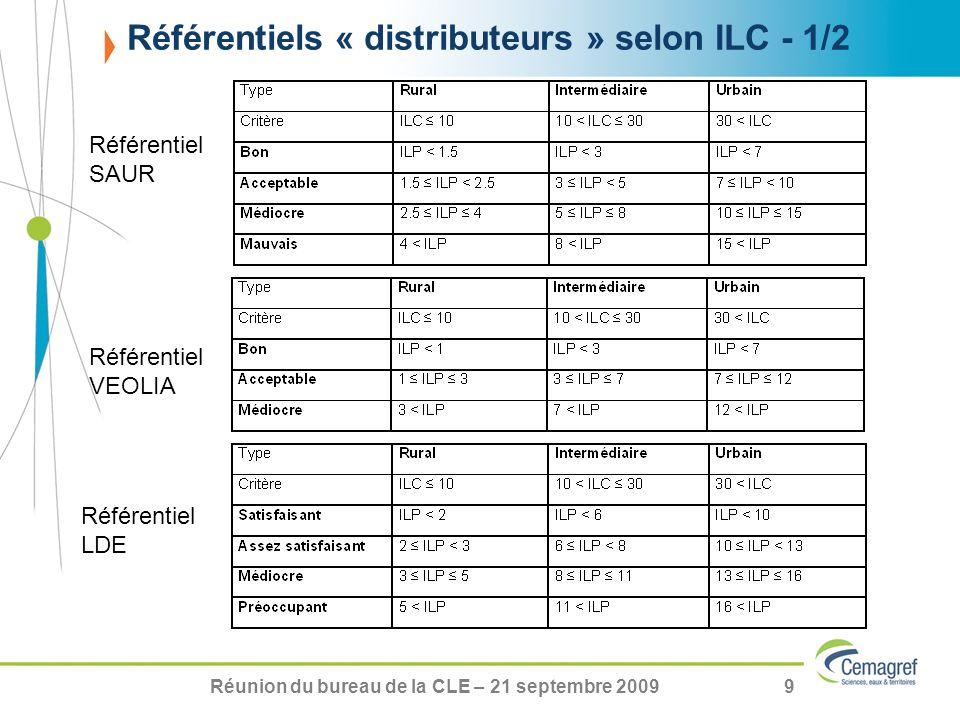 Référentiels « distributeurs » selon ILC - 1/2