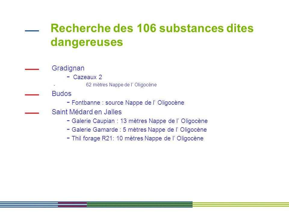 Recherche des 106 substances dites dangereuses
