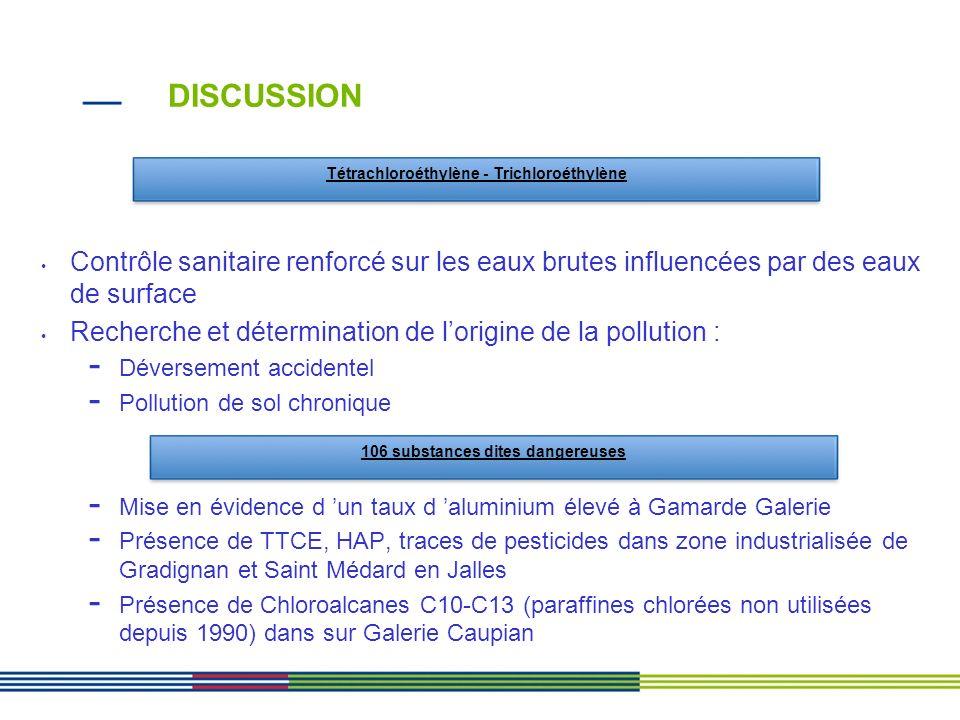 DISCUSSIONTétrachloroéthylène - Trichloroéthylène. Contrôle sanitaire renforcé sur les eaux brutes influencées par des eaux de surface.