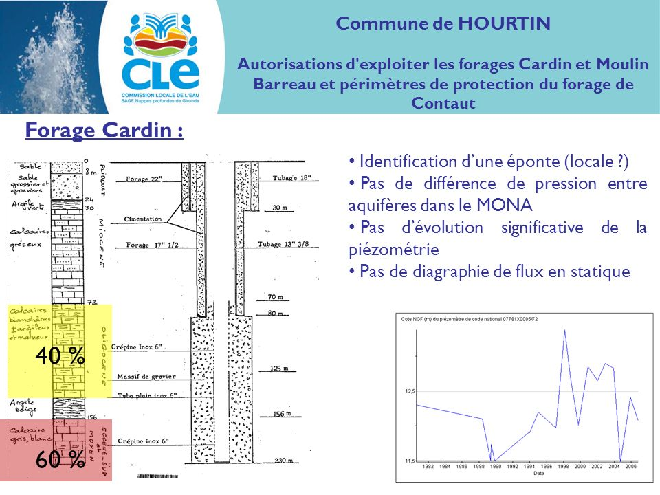 40 % 60 % Forage Cardin : Commune de HOURTIN