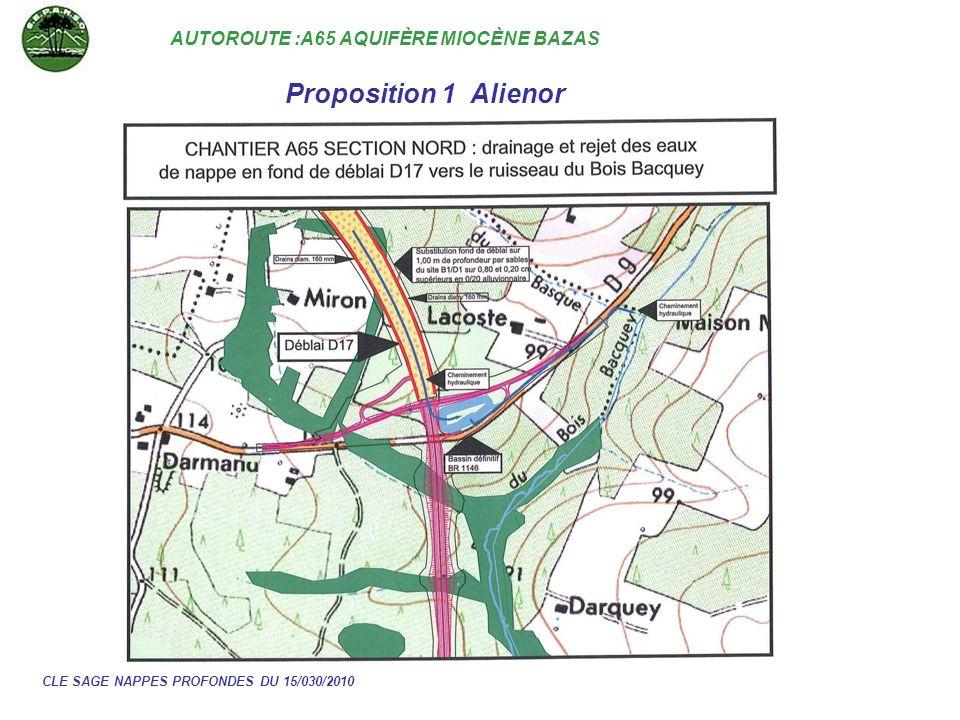 Proposition 1 Alienor AUTOROUTE :A65 AQUIFÈRE MIOCÈNE BAZAS