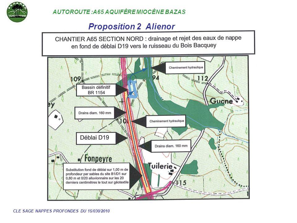 Proposition 2 Alienor AUTOROUTE :A65 AQUIFÈRE MIOCÈNE BAZAS