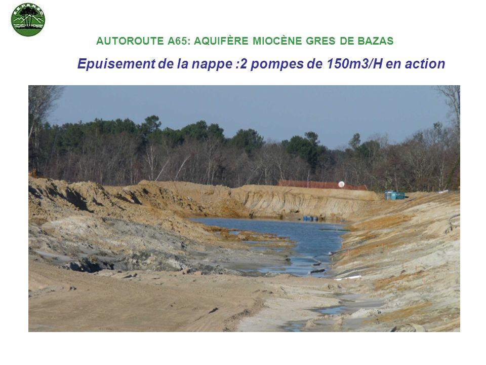 AUTOROUTE A65: AQUIFÈRE MIOCÈNE GRES DE BAZAS