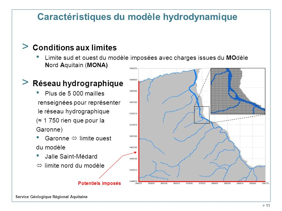 Caractéristiques du modèle hydrodynamique