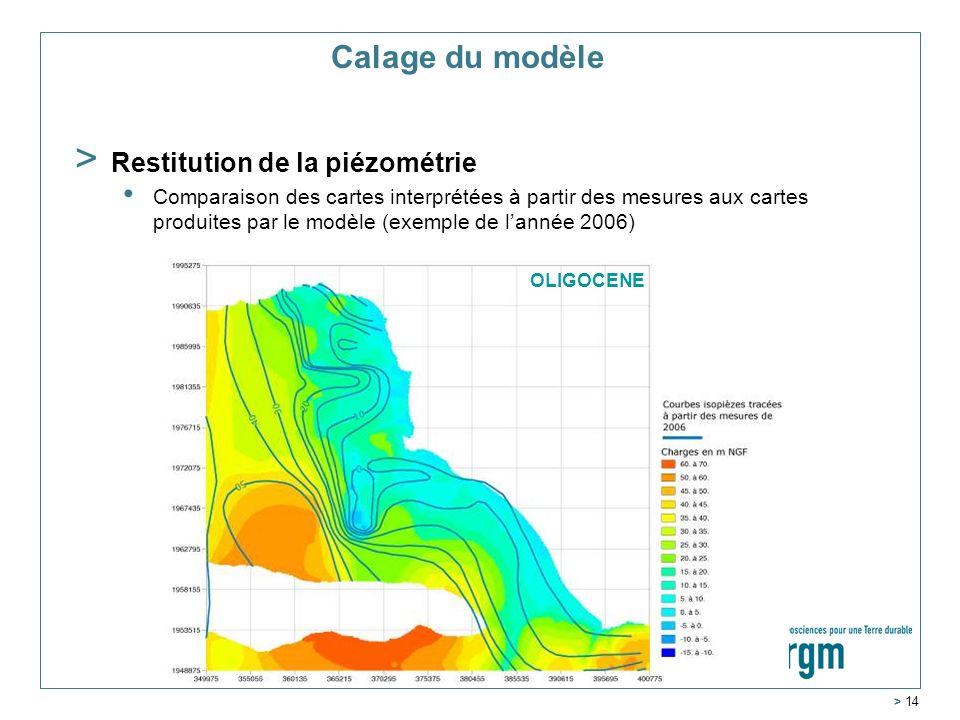 Calage du modèle Restitution de la piézométrie