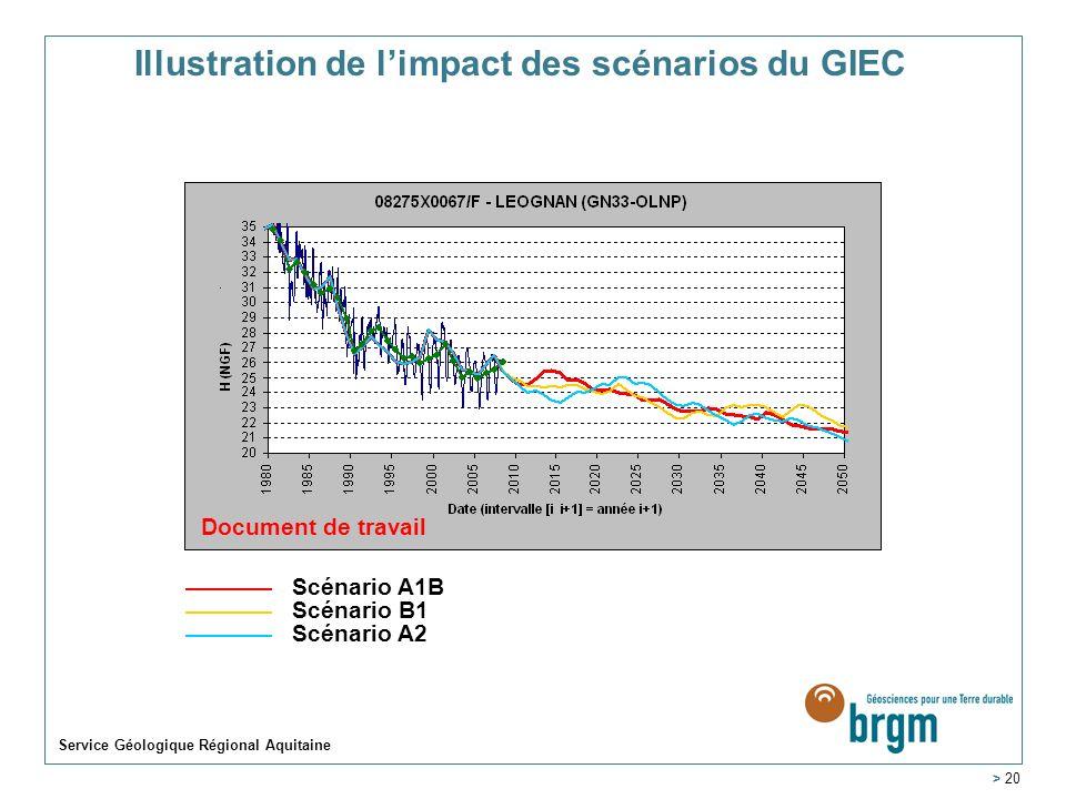 Illustration de l'impact des scénarios du GIEC