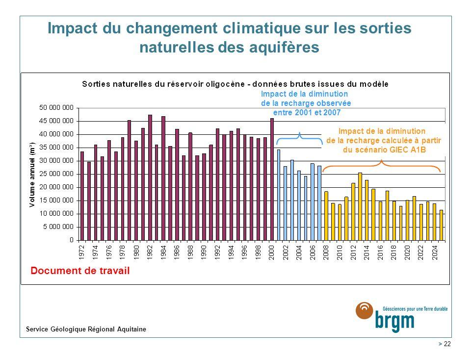 Impact du changement climatique sur les sorties naturelles des aquifères