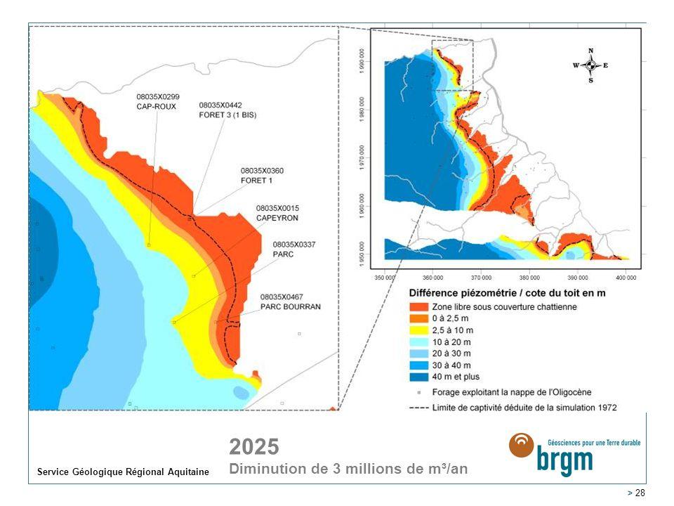 2025 2005 Diminution de 3 millions de m³/an