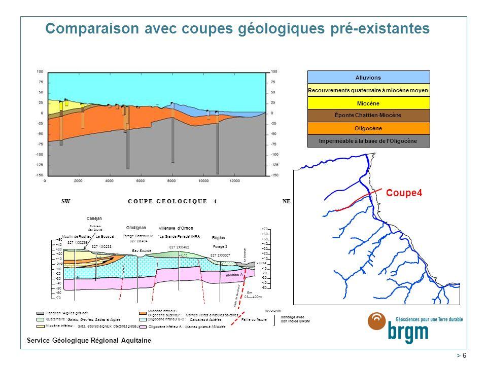 Comparaison avec coupes géologiques pré-existantes