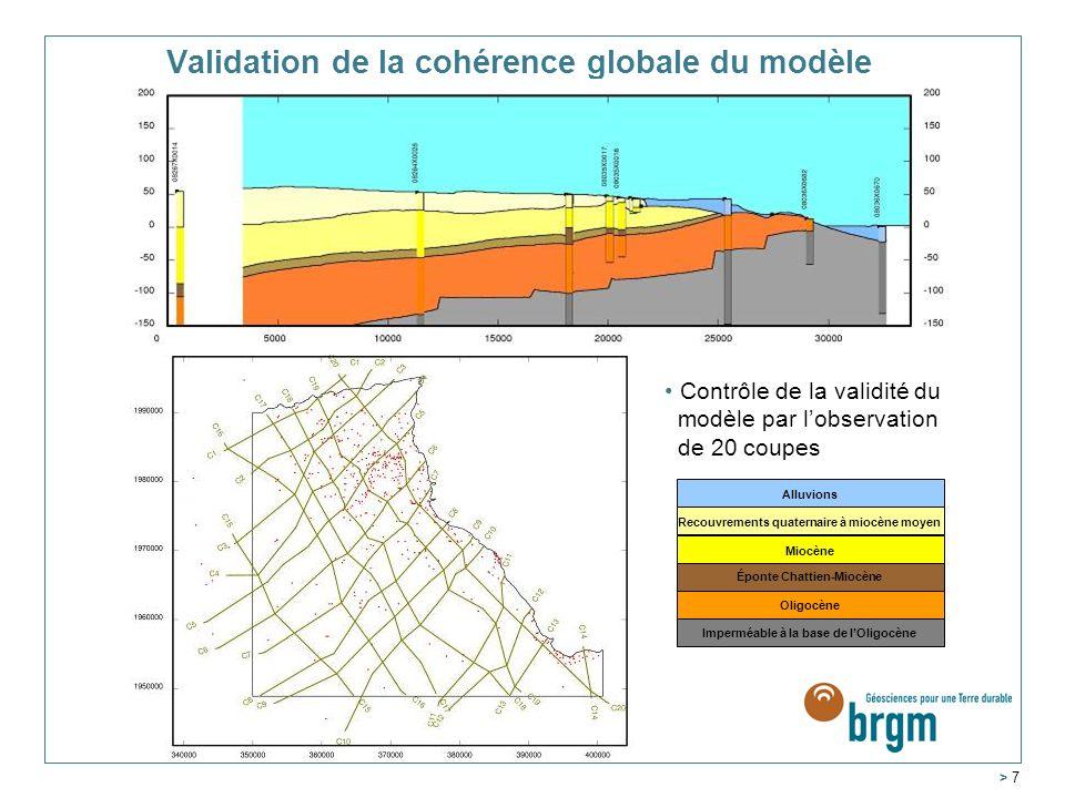 Validation de la cohérence globale du modèle